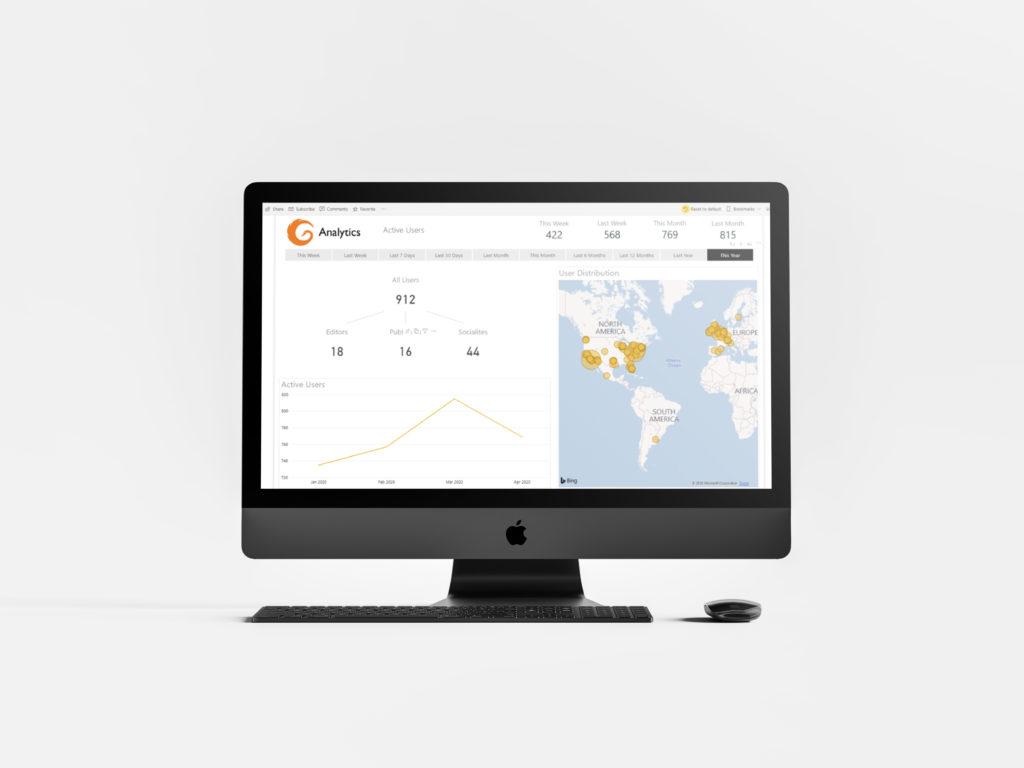 intranet user activity analytics