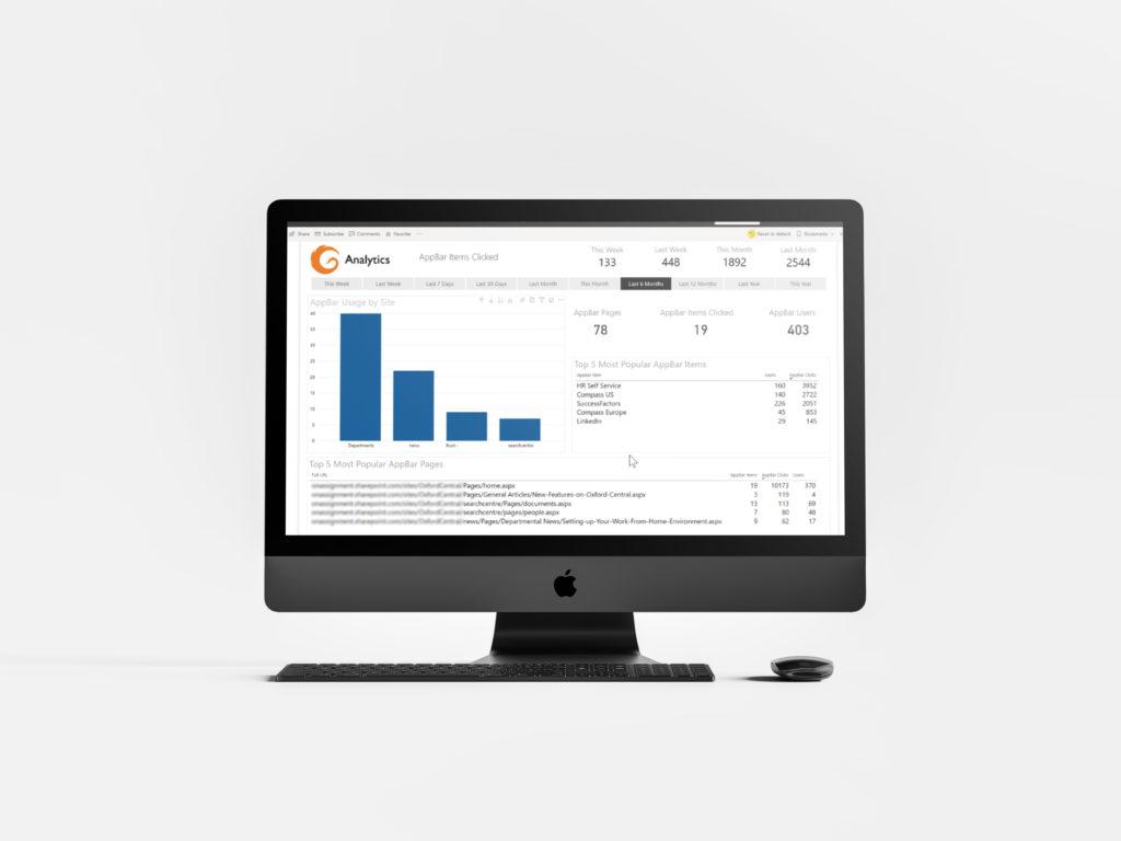 intranet user journey analytics