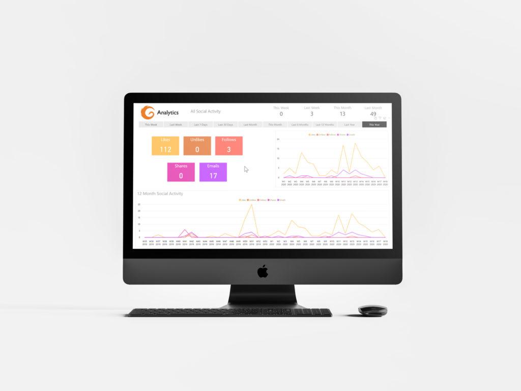intranet social analytics